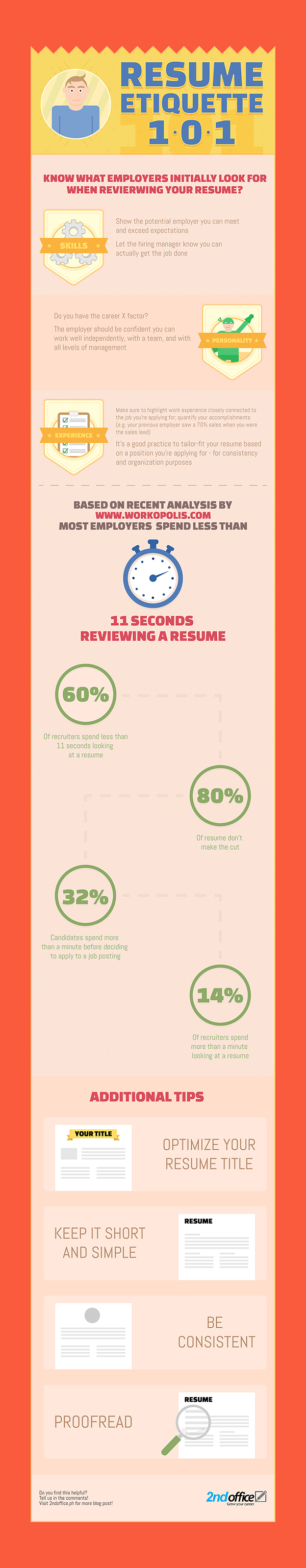 2nd Office Resume Etiquette Image